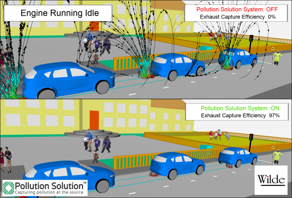 Diagram of emissions outside school